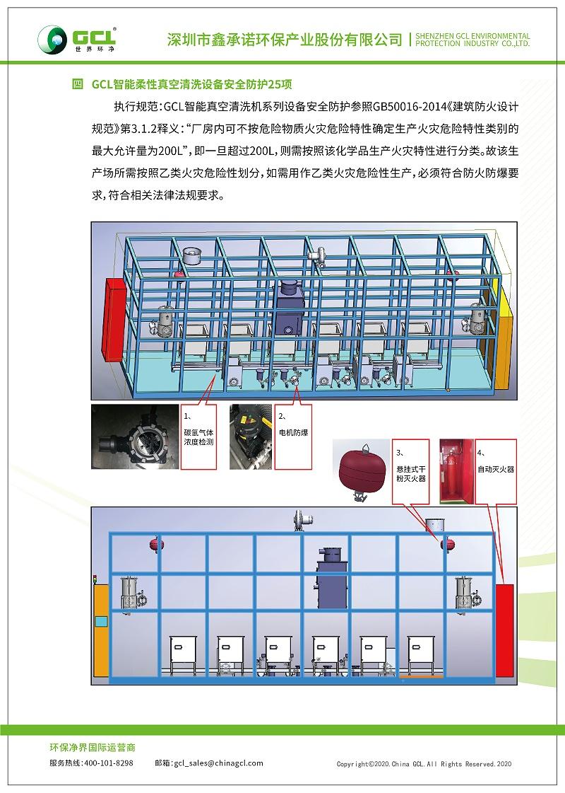 碳氢清洗应用技术标准0718_页面_4