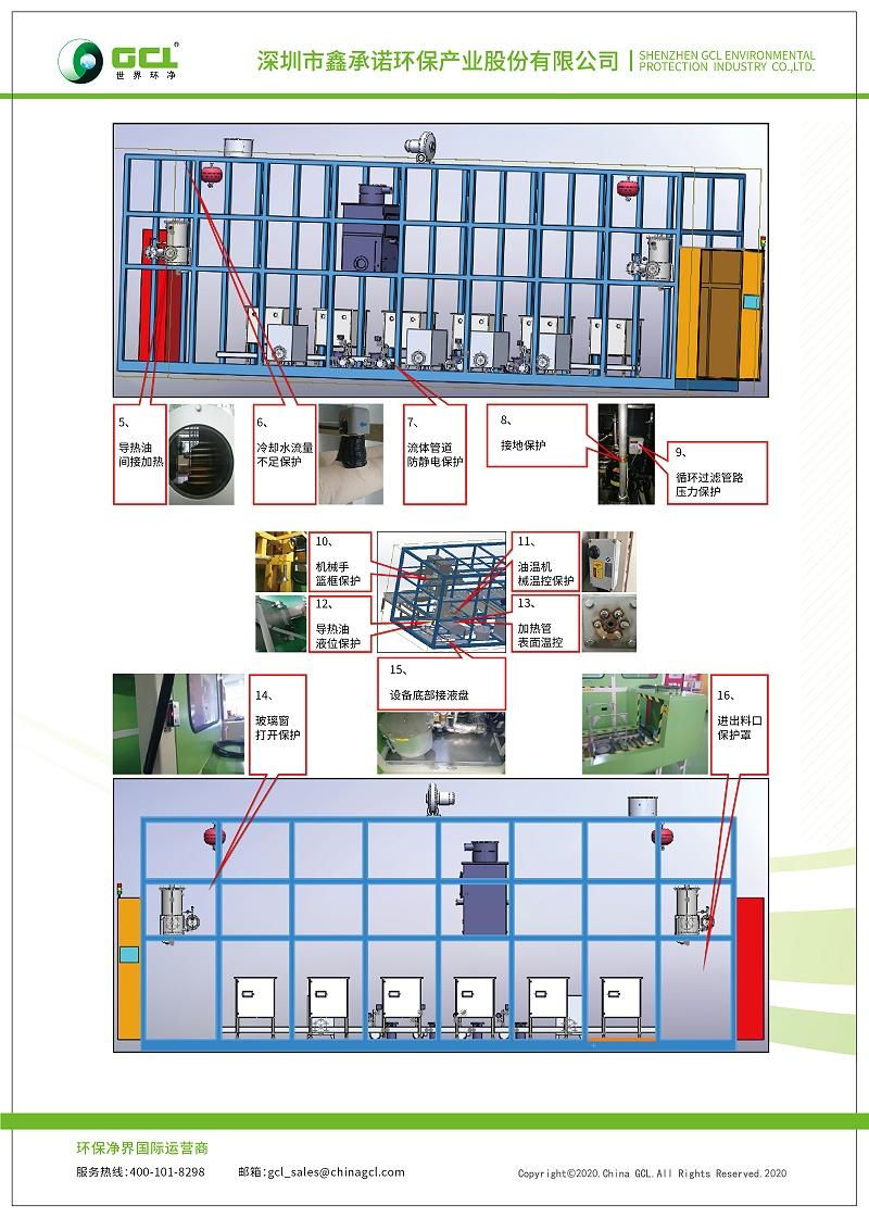 碳氢清洗应用技术标准0718_页面_5