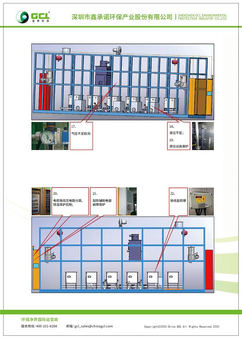 碳氢清洗应用技术标准0718_页面_6