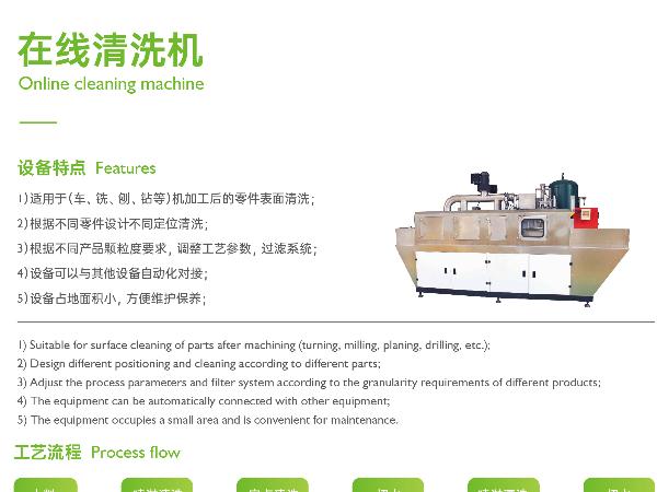 鑫承诺超声波清洗机丨工业清洗的各行业应用