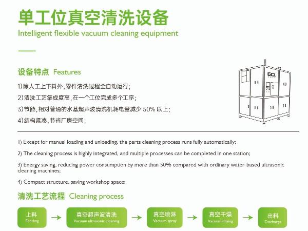 【鑫承诺丨单工位碳氢清洗机】一个工位多道工序集成清洗